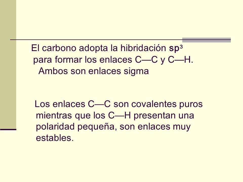 El carbono adopta la hibridación sp 3 para formar los enlaces CC y CH. Ambos son enlaces sigma Los enlaces CC son covalentes puros mientras que los CH
