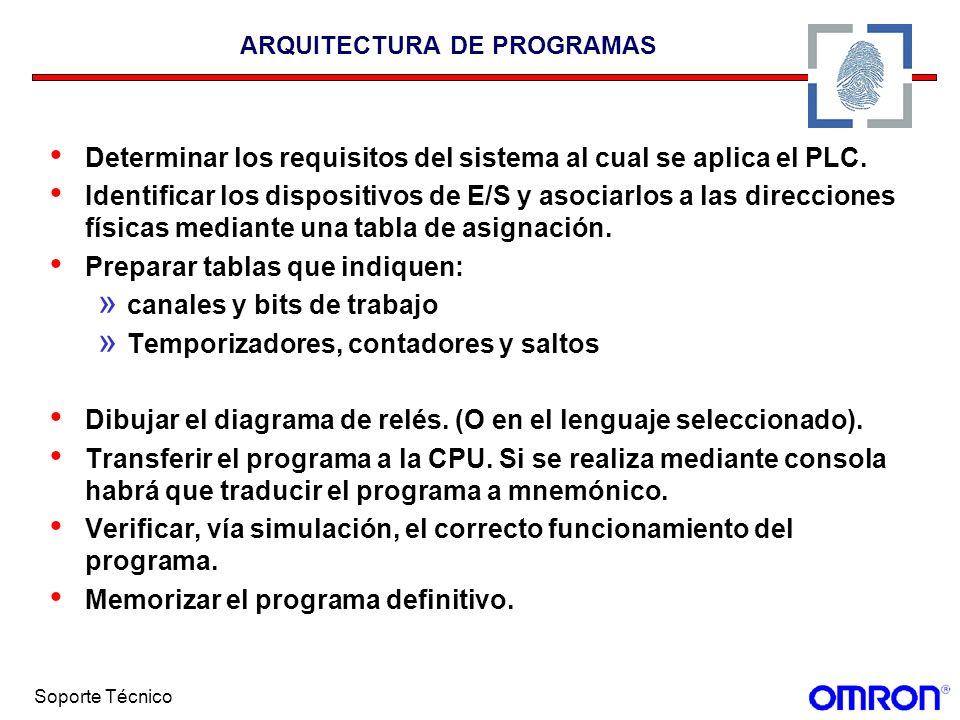 Soporte Técnico ARQUITECTURA DE PROGRAMAS Determinar los requisitos del sistema al cual se aplica el PLC. Identificar los dispositivos de E/S y asocia
