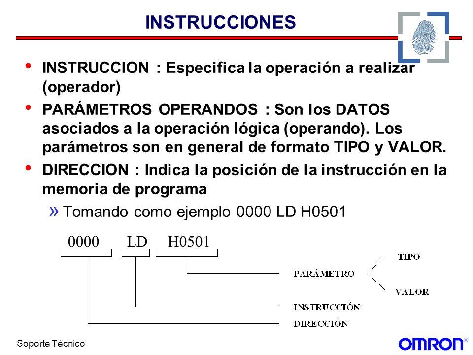 Soporte Técnico INSTRUCCIONES INSTRUCCION : Especifica la operación a realizar (operador) PARÁMETROS OPERANDOS : Son los DATOS asociados a la operació