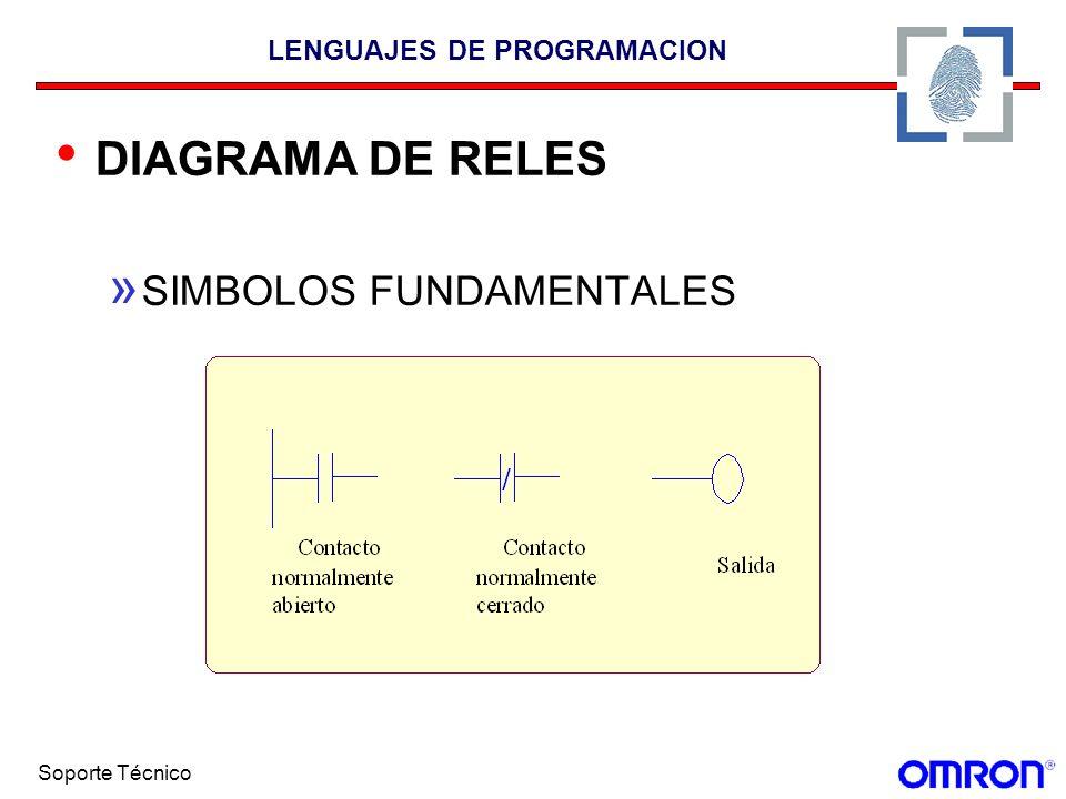 Soporte Técnico LENGUAJES DE PROGRAMACION DIAGRAMA DE RELES » SIMBOLOS FUNDAMENTALES
