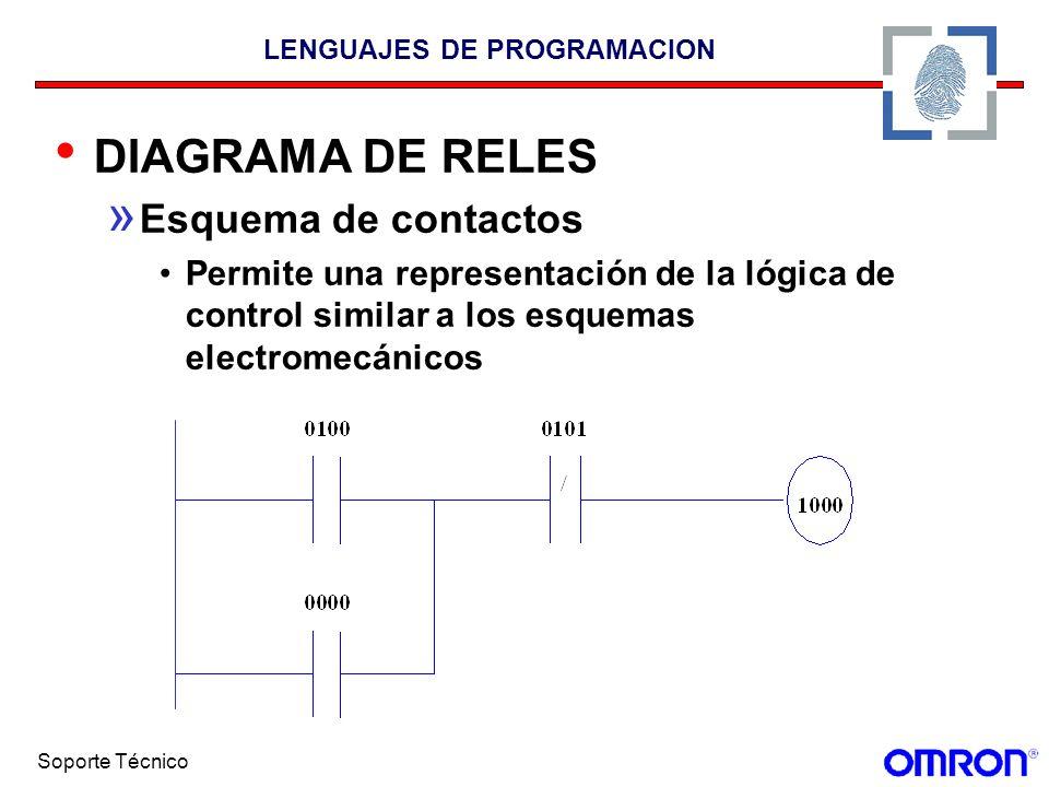 Soporte Técnico LENGUAJES DE PROGRAMACION DIAGRAMA DE RELES » Esquema de contactos Permite una representación de la lógica de control similar a los es