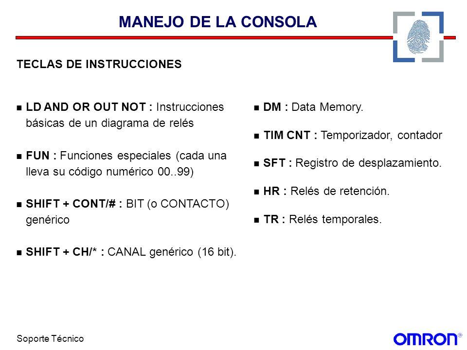 Soporte Técnico MANEJO DE LA CONSOLA TECLAS DE INSTRUCCIONES LD AND OR OUT NOT : Instrucciones básicas de un diagrama de relés FUN : Funciones especia