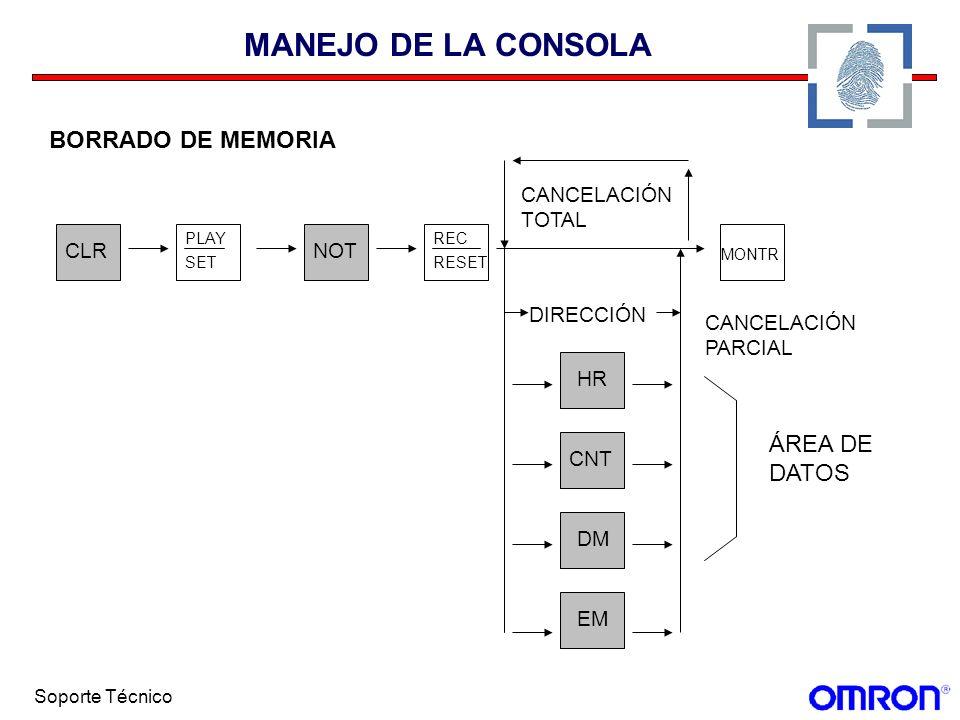 Soporte Técnico MANEJO DE LA CONSOLA BORRADO DE MEMORIA CLR SET PLAY NOT REC RESET MONTR HRCNTDMEM CANCELACIÓN TOTAL DIRECCIÓN CANCELACIÓN PARCIAL ÁRE