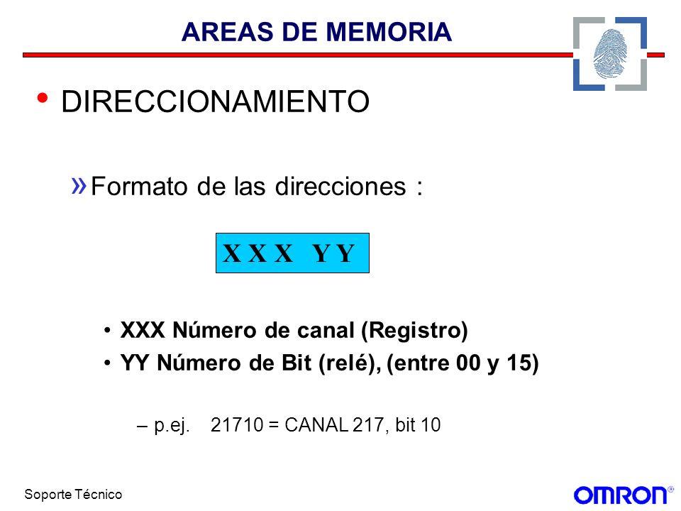 Soporte Técnico AREAS DE MEMORIA DIRECCIONAMIENTO » Formato de las direcciones : XXX Número de canal (Registro) YY Número de Bit (relé), (entre 00 y 1