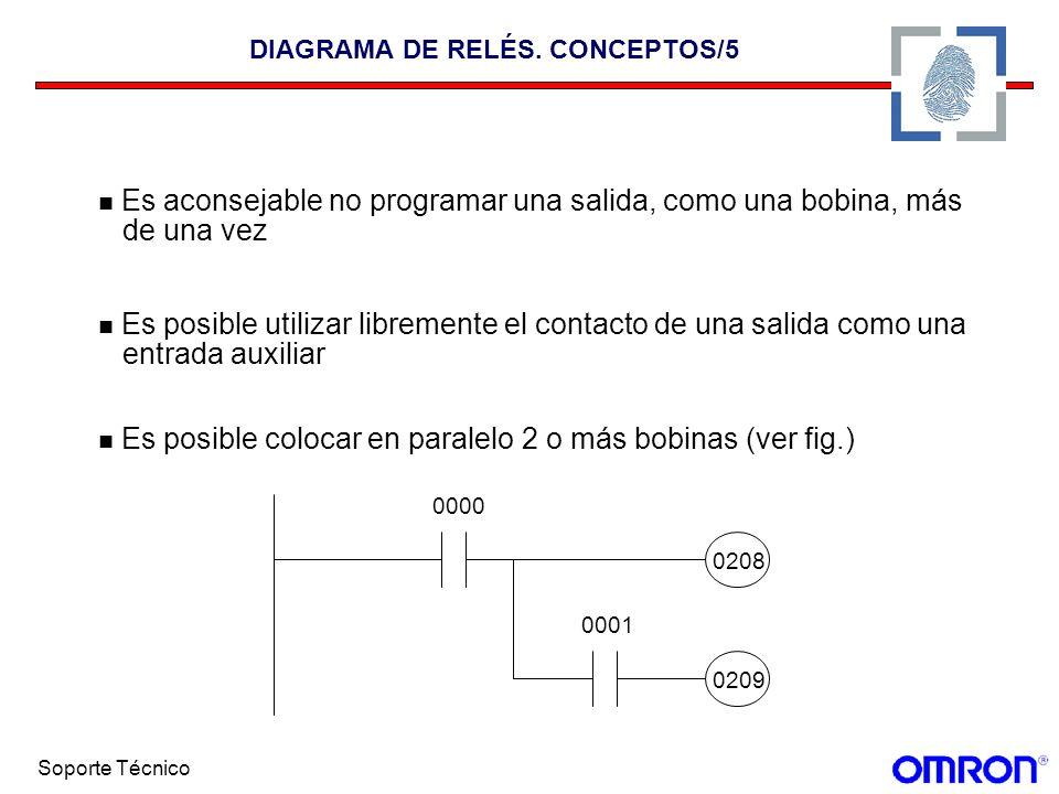 Soporte Técnico DIAGRAMA DE RELÉS. CONCEPTOS/5 Es aconsejable no programar una salida, como una bobina, más de una vez Es posible utilizar libremente