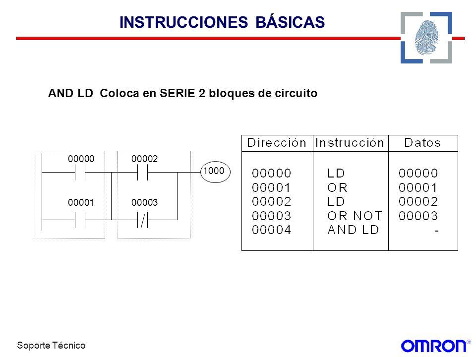 Soporte Técnico INSTRUCCIONES BÁSICAS AND LD Coloca en SERIE 2 bloques de circuito 0000000002 0000100003 1000