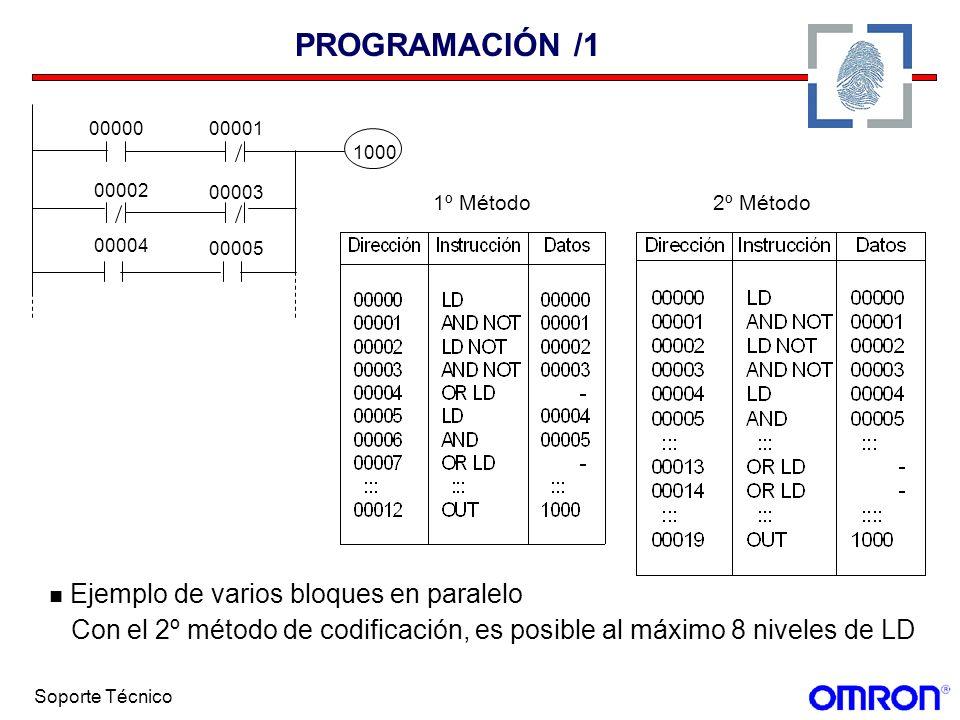 Soporte Técnico PROGRAMACIÓN /1 0000000001 00002 00003 1000 00004 00005 1º Método2º Método Ejemplo de varios bloques en paralelo Con el 2º método de c
