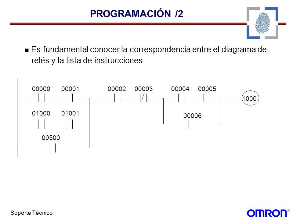 Soporte Técnico PROGRAMACIÓN /2 Es fundamental conocer la correspondencia entre el diagrama de relés y la lista de instrucciones 0000000001 0100001001