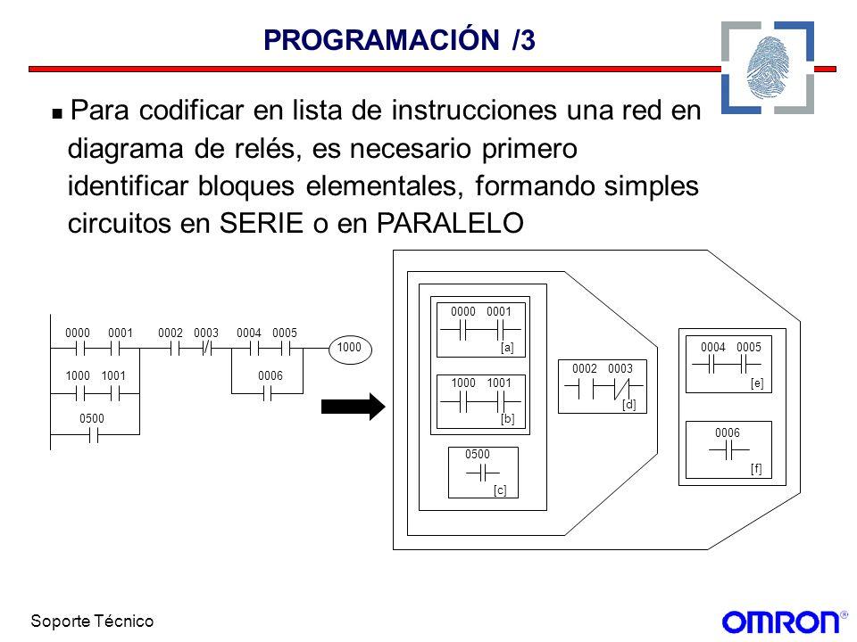 Soporte Técnico PROGRAMACIÓN /3 Para codificar en lista de instrucciones una red en diagrama de relés, es necesario primero identificar bloques elemen
