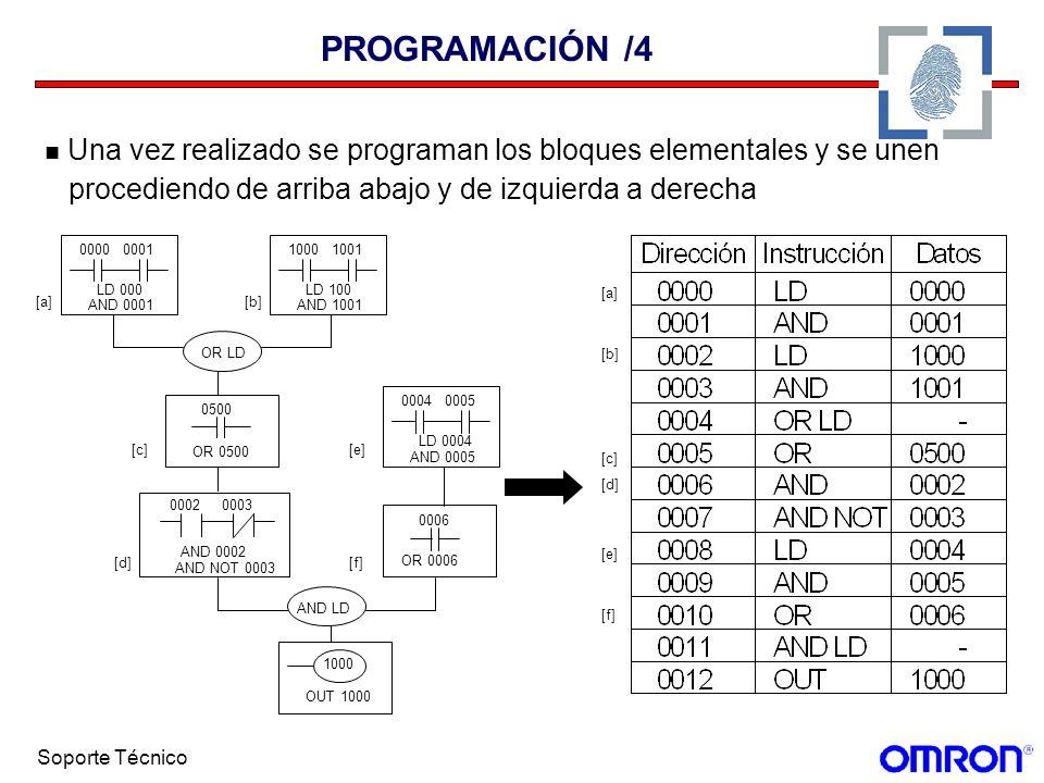 Soporte Técnico PROGRAMACIÓN /4 Una vez realizado se programan los bloques elementales y se unen procediendo de arriba abajo y de izquierda a derecha