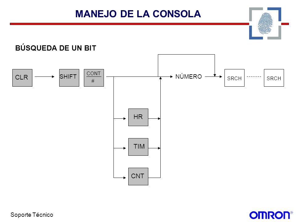 Soporte Técnico MANEJO DE LA CONSOLA BÚSQUEDA DE UN BIT CLR SHIFT CONT # HRTIMCNT SRCH NÚMERO