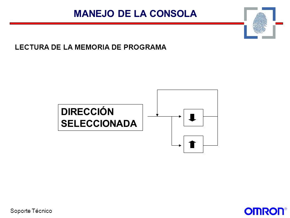 Soporte Técnico MANEJO DE LA CONSOLA LECTURA DE LA MEMORIA DE PROGRAMA DIRECCIÓN SELECCIONADA