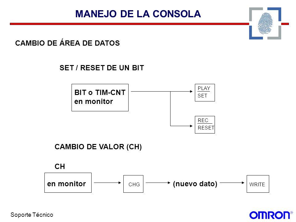 Soporte Técnico MANEJO DE LA CONSOLA CAMBIO DE ÁREA DE DATOS SET / RESET DE UN BIT CAMBIO DE VALOR (CH) BIT o TIM-CNT en monitor SET PLAY REC RESET CH