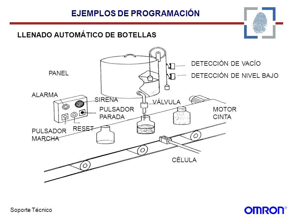 Soporte Técnico LLENADO AUTOMÁTICO DE BOTELLAS ALARMA PANEL PULSADOR MARCHA RESET PULSADOR PARADA SIRENA VÁLVULA CÉLULA MOTOR CINTA DETECCIÓN DE NIVEL