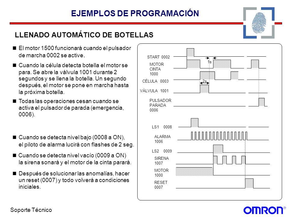 Soporte Técnico EJEMPLOS DE PROGRAMACIÓN LLENADO AUTOMÁTICO DE BOTELLAS El motor 1500 funcionará cuando el pulsador de marcha 0002 se active. Cuando l
