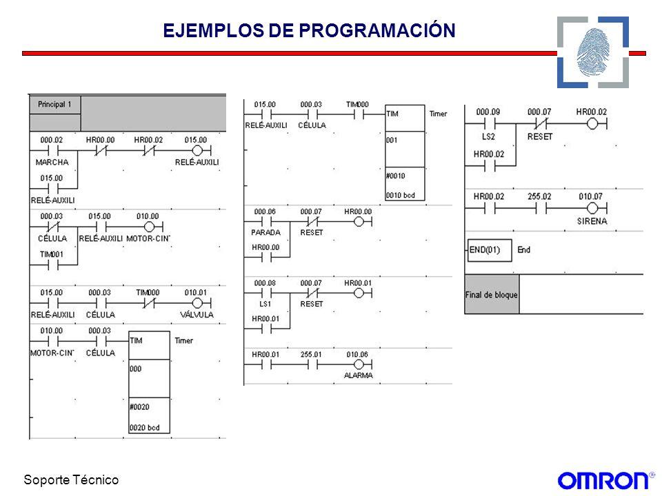 Soporte Técnico EJEMPLOS DE PROGRAMACIÓN