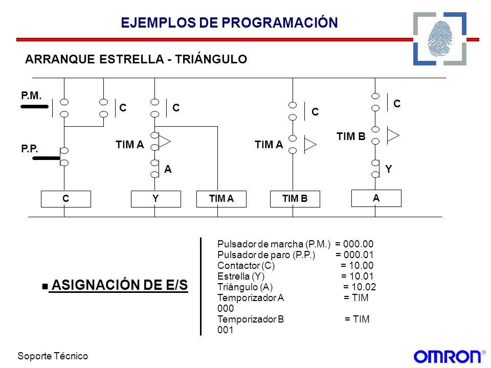 Soporte Técnico EJEMPLOS DE PROGRAMACIÓN ARRANQUE ESTRELLA - TRIÁNGULO A TIM BTIM AYC Pulsador de marcha (P.M.) = 000.00 Pulsador de paro (P.P.) = 000