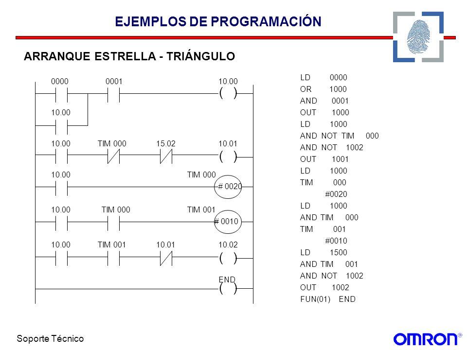 Soporte Técnico EJEMPLOS DE PROGRAMACIÓN ARRANQUE ESTRELLA - TRIÁNGULO () () () () 00000001 10.00 TIM 00015.0210.01 10.00 TIM 000 # 0020 # 0010 TIM 00