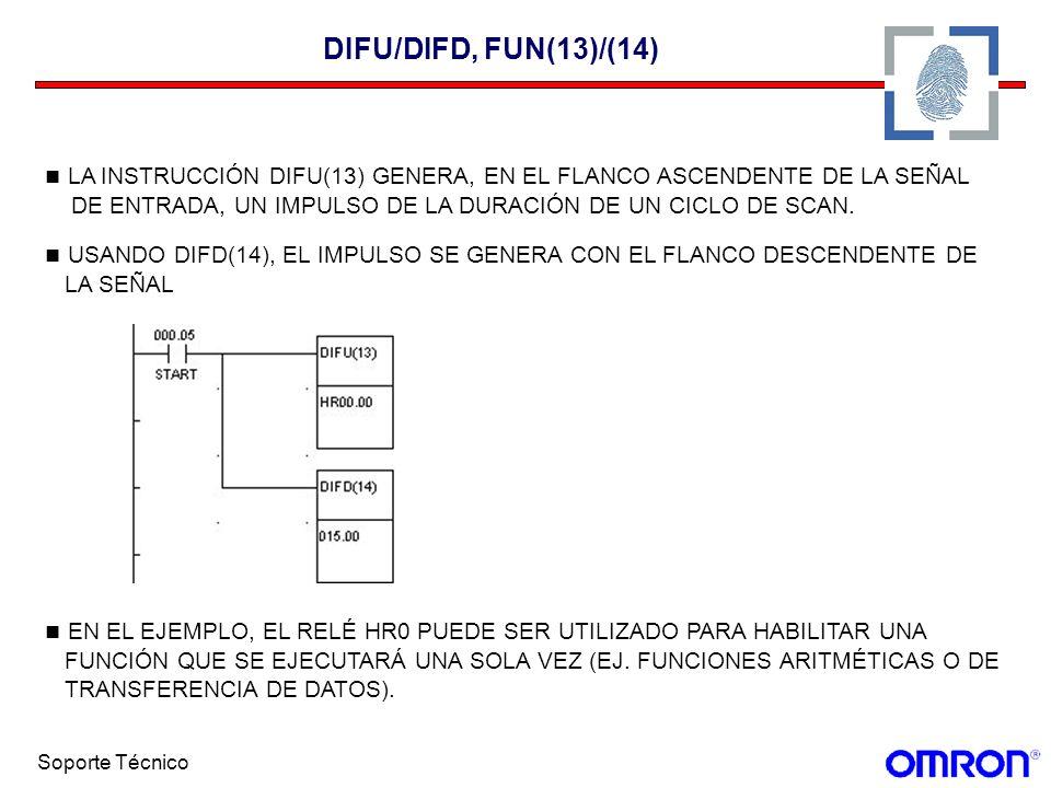 Soporte Técnico DIFU/DIFD, FUN(13)/(14) LA INSTRUCCIÓN DIFU(13) GENERA, EN EL FLANCO ASCENDENTE DE LA SEÑAL DE ENTRADA, UN IMPULSO DE LA DURACIÓN DE U