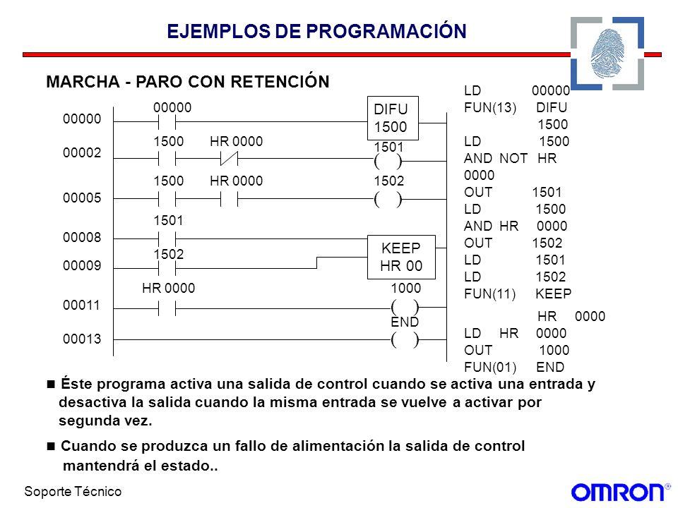 Soporte Técnico EJEMPLOS DE PROGRAMACIÓN MARCHA - PARO CON RETENCIÓN 1501 1502HR 0000 1500 00000 1501 1502 1000HR 0000 END DIFU 1500 KEEP HR 00 () ()