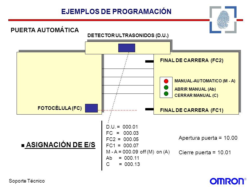 Soporte Técnico EJEMPLOS DE PROGRAMACIÓN PUERTA AUTOMÁTICA DETECTOR ULTRASONIDOS (D.U.) FOTOCÉLULA (FC) FINAL DE CARRERA (FC1) FINAL DE CARRERA (FC2)