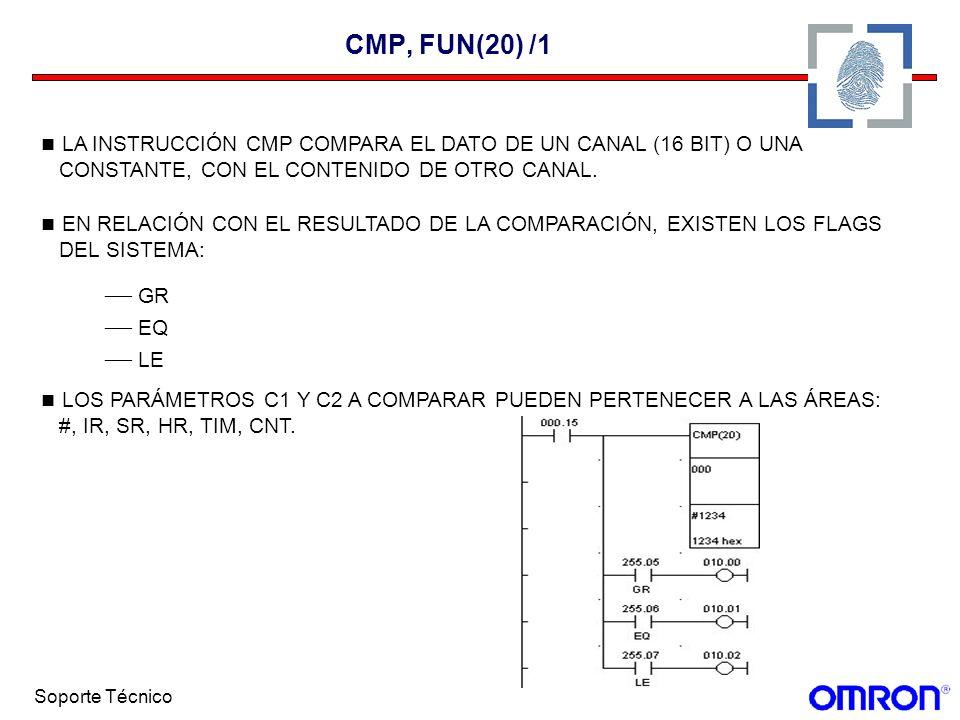 Soporte Técnico CMP, FUN(20) /1 LA INSTRUCCIÓN CMP COMPARA EL DATO DE UN CANAL (16 BIT) O UNA CONSTANTE, CON EL CONTENIDO DE OTRO CANAL. EN RELACIÓN C