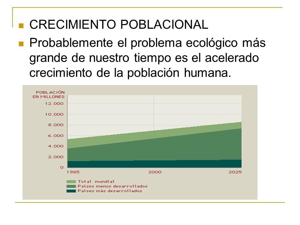 CRECIMIENTO POBLACIONAL Probablemente el problema ecológico más grande de nuestro tiempo es el acelerado crecimiento de la población humana.