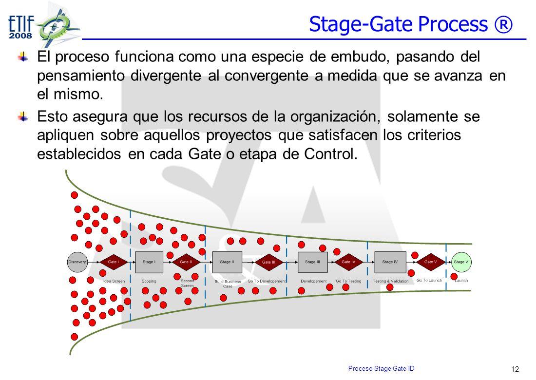 12 Stage-Gate Process ® El proceso funciona como una especie de embudo, pasando del pensamiento divergente al convergente a medida que se avanza en el