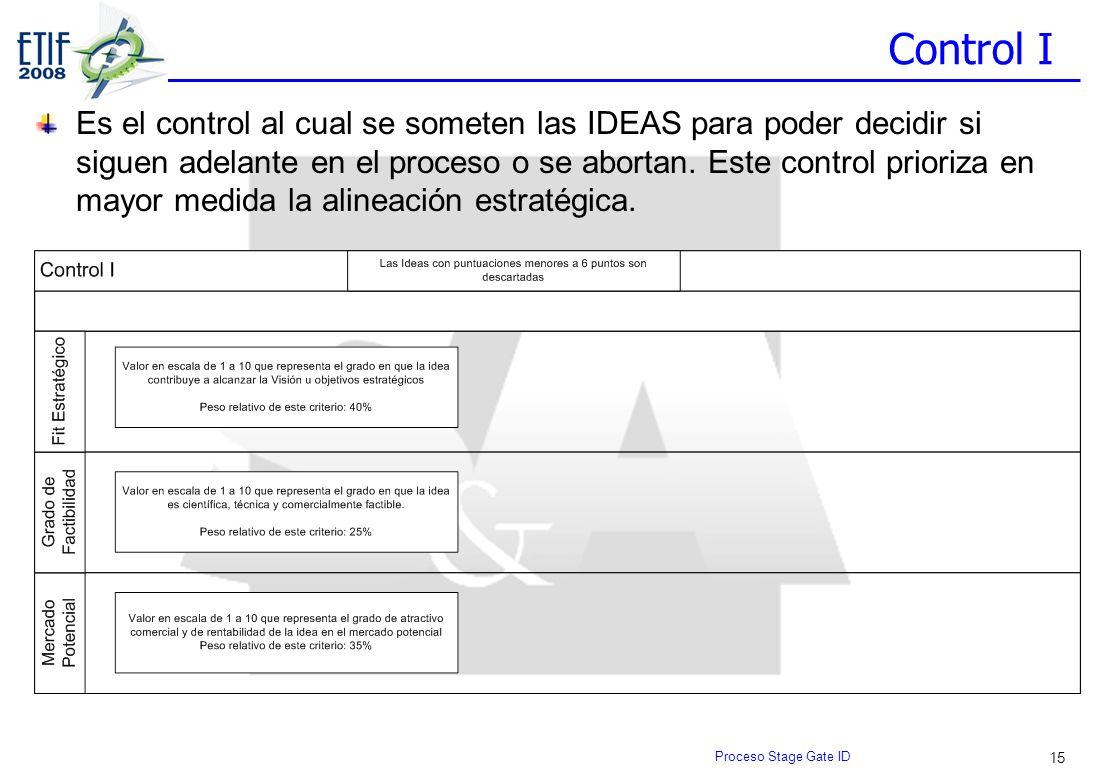 15 Control I Es el control al cual se someten las IDEAS para poder decidir si siguen adelante en el proceso o se abortan. Este control prioriza en may