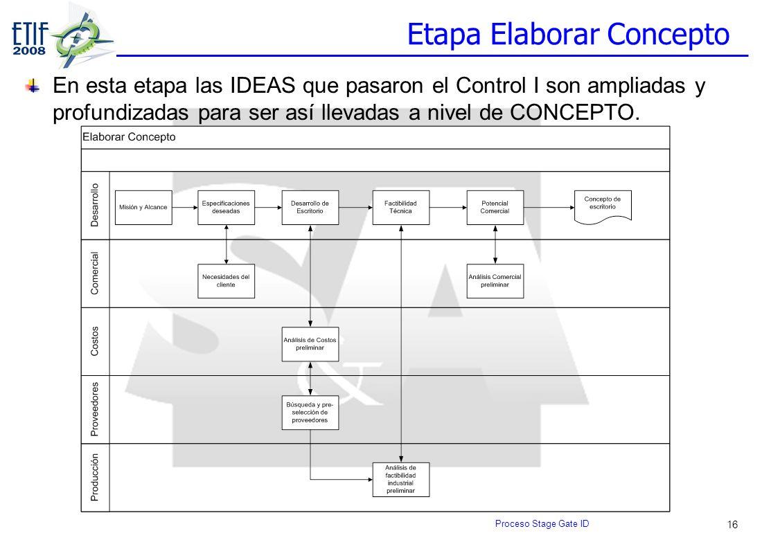 16 Etapa Elaborar Concepto En esta etapa las IDEAS que pasaron el Control I son ampliadas y profundizadas para ser así llevadas a nivel de CONCEPTO. P