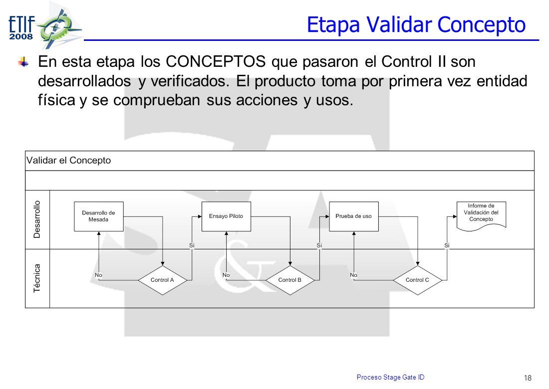 18 Etapa Validar Concepto En esta etapa los CONCEPTOS que pasaron el Control II son desarrollados y verificados. El producto toma por primera vez enti