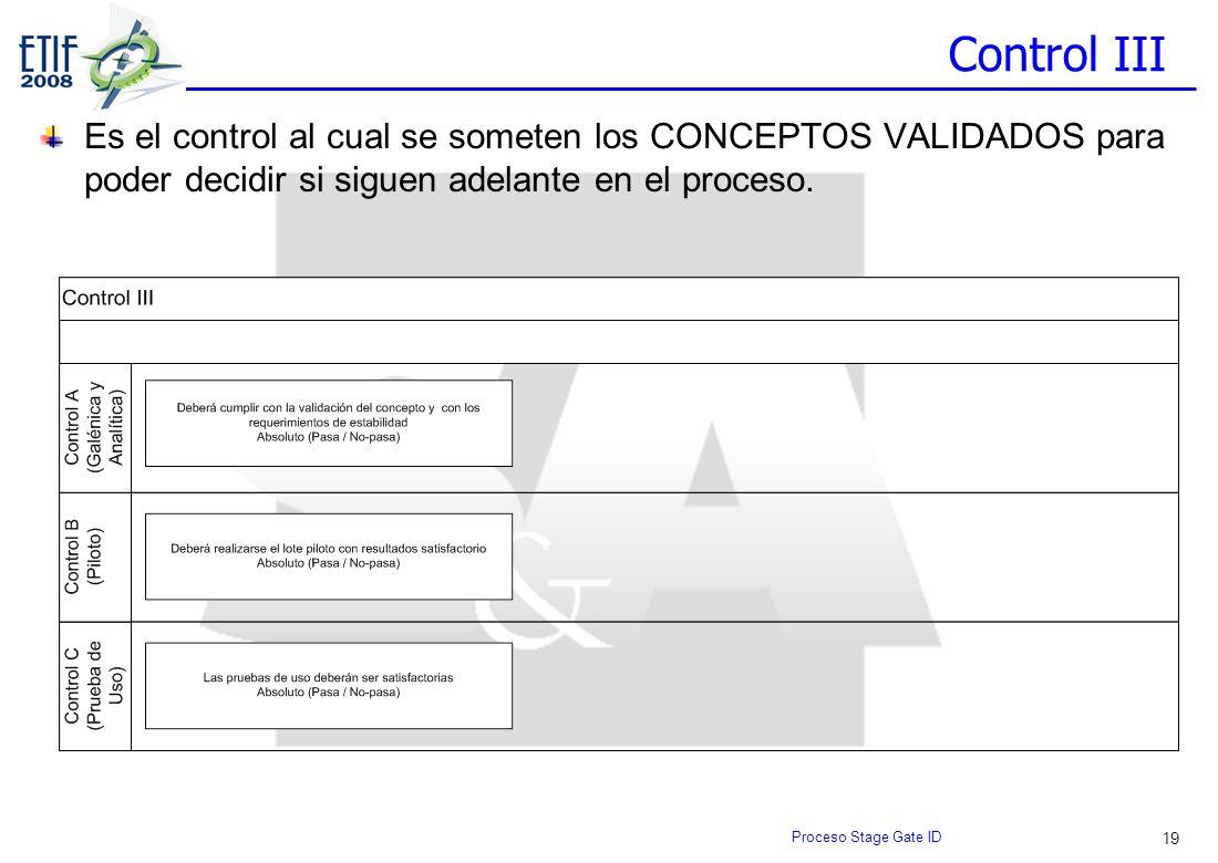 19 Control III Es el control al cual se someten los CONCEPTOS VALIDADOS para poder decidir si siguen adelante en el proceso. Proceso Stage Gate ID