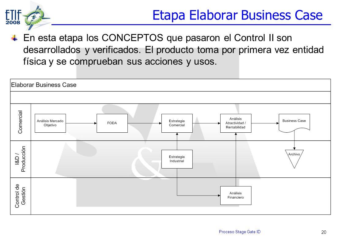 20 Etapa Elaborar Business Case En esta etapa los CONCEPTOS que pasaron el Control II son desarrollados y verificados. El producto toma por primera ve
