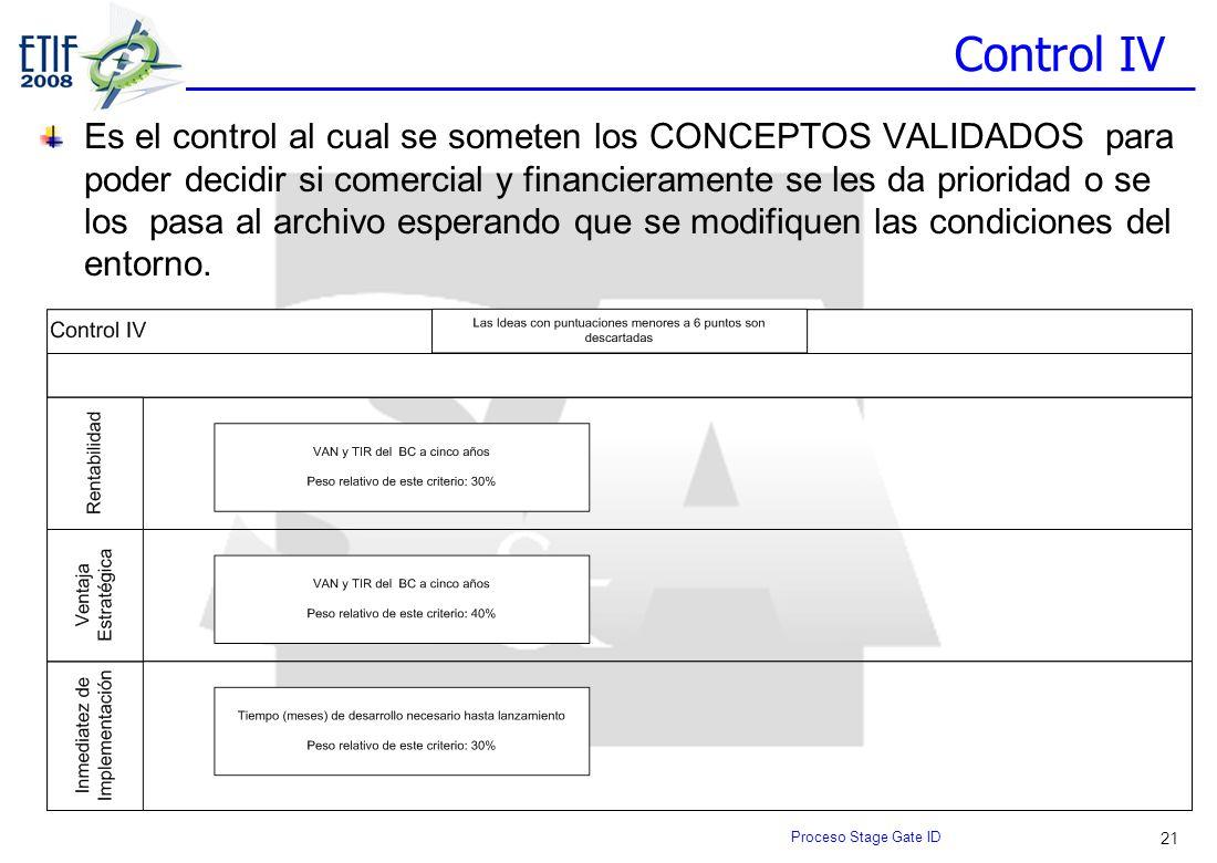 21 Control IV Es el control al cual se someten los CONCEPTOS VALIDADOS para poder decidir si comercial y financieramente se les da prioridad o se los