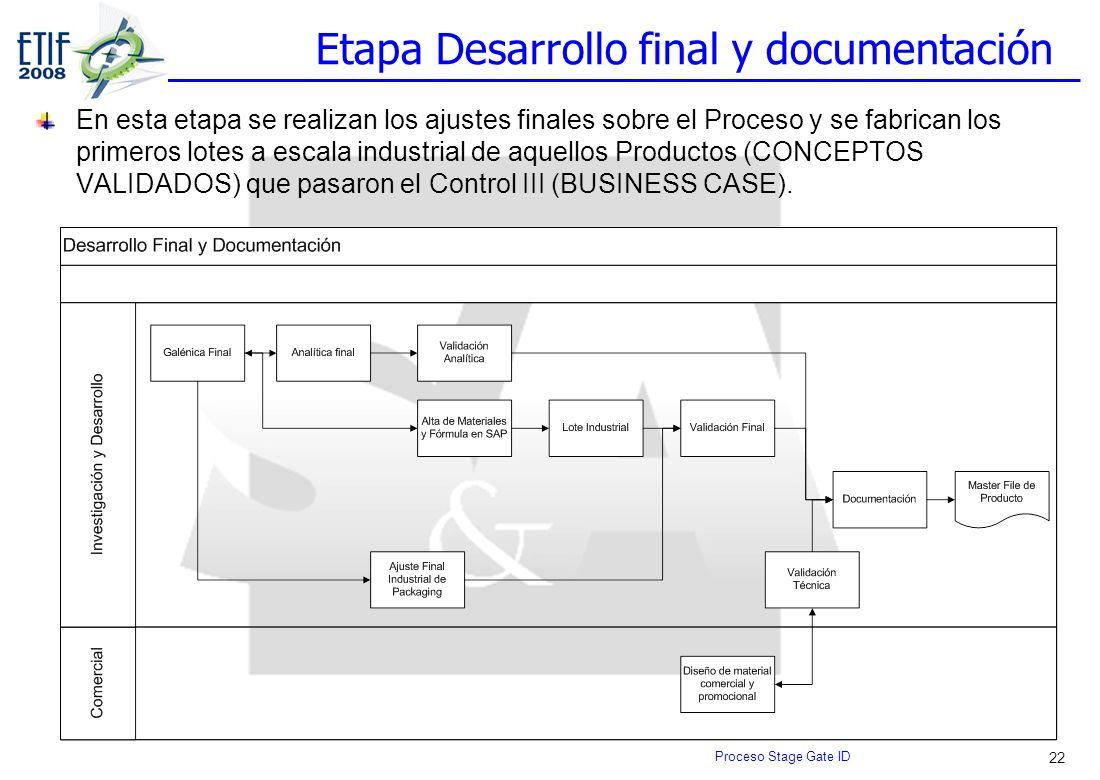 22 Etapa Desarrollo final y documentación En esta etapa se realizan los ajustes finales sobre el Proceso y se fabrican los primeros lotes a escala ind