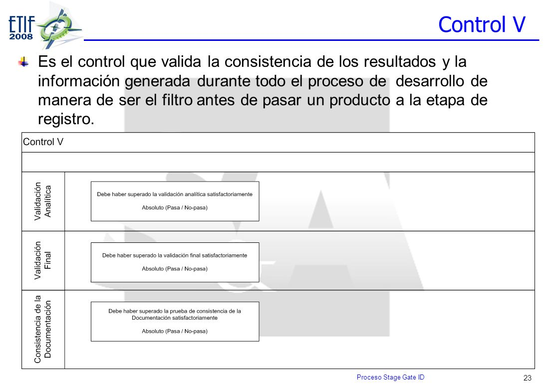 23 Control V Es el control que valida la consistencia de los resultados y la información generada durante todo el proceso de desarrollo de manera de s