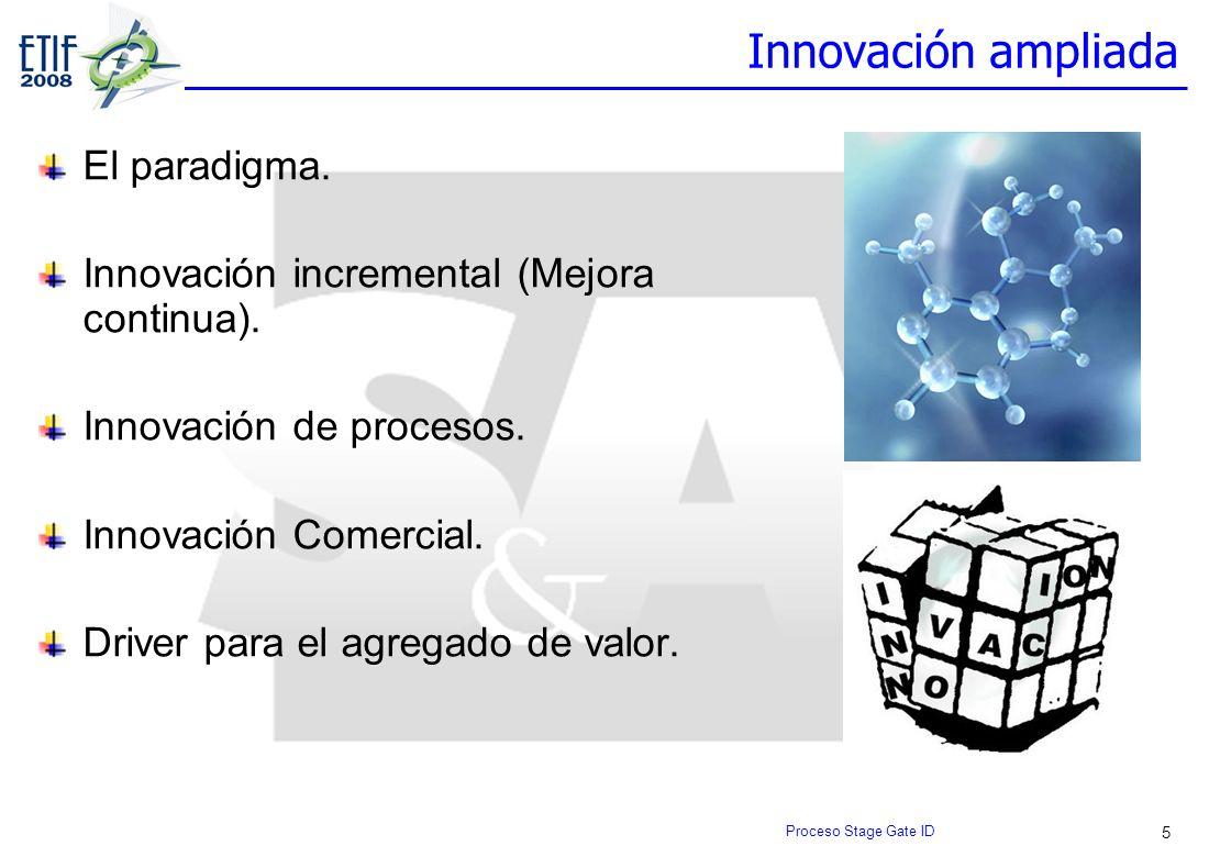 5 Innovación ampliada El paradigma. Innovación incremental (Mejora continua). Innovación de procesos. Innovación Comercial. Driver para el agregado de