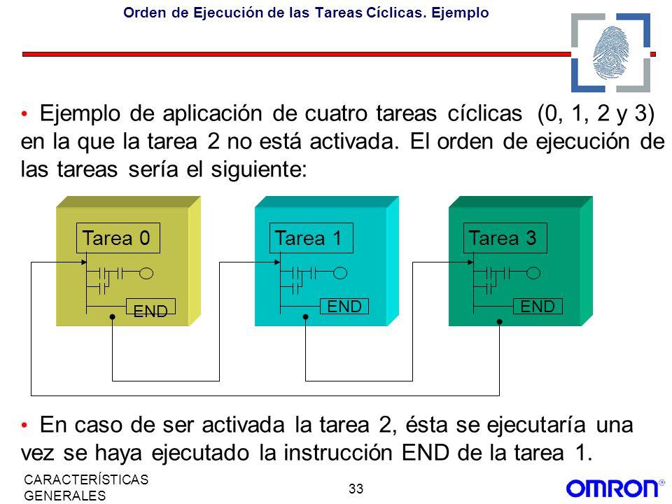 33 CARACTERÍSTICAS GENERALES Tarea 3 END Orden de Ejecución de las Tareas Cíclicas. Ejemplo Ejemplo de aplicación de cuatro tareas cíclicas (0, 1, 2 y