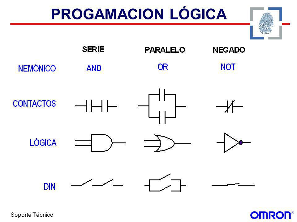 Soporte Técnico PROGAMACION LÓGICA