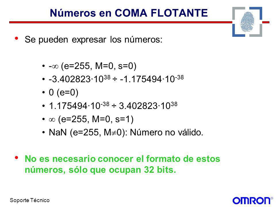 Soporte Técnico Números en COMA FLOTANTE Se pueden expresar los números: - (e=255, M=0, s=0) -3.402823·10 38 ÷ -1.175494·10 -38 0 (e=0) 1.175494·10 -3