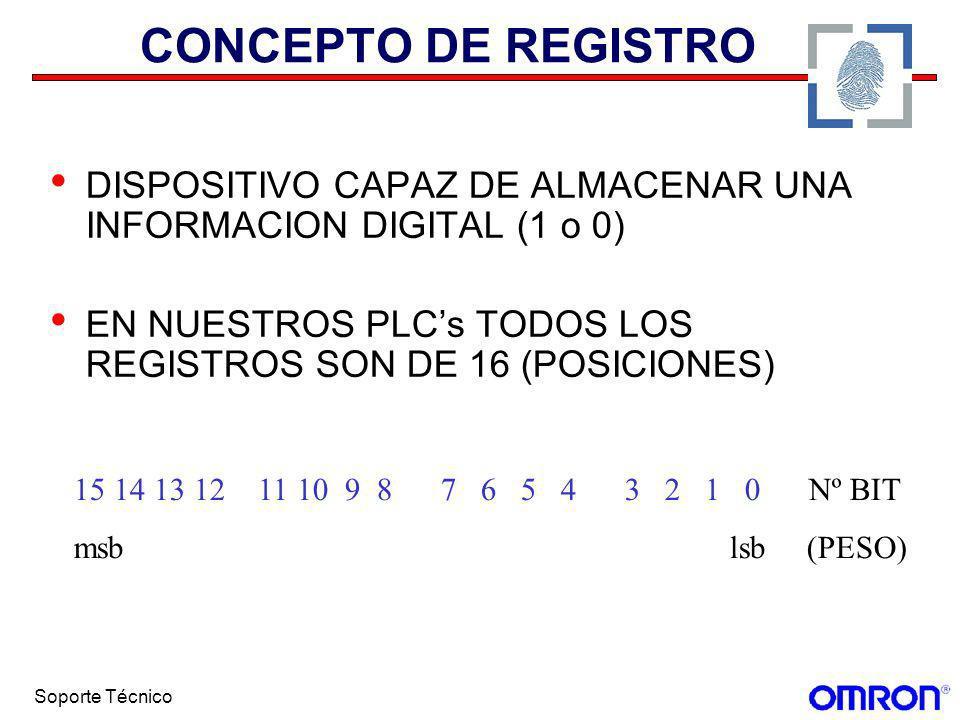 Soporte Técnico CONCEPTO DE REGISTRO DISPOSITIVO CAPAZ DE ALMACENAR UNA INFORMACION DIGITAL (1 o 0) EN NUESTROS PLCs TODOS LOS REGISTROS SON DE 16 (PO