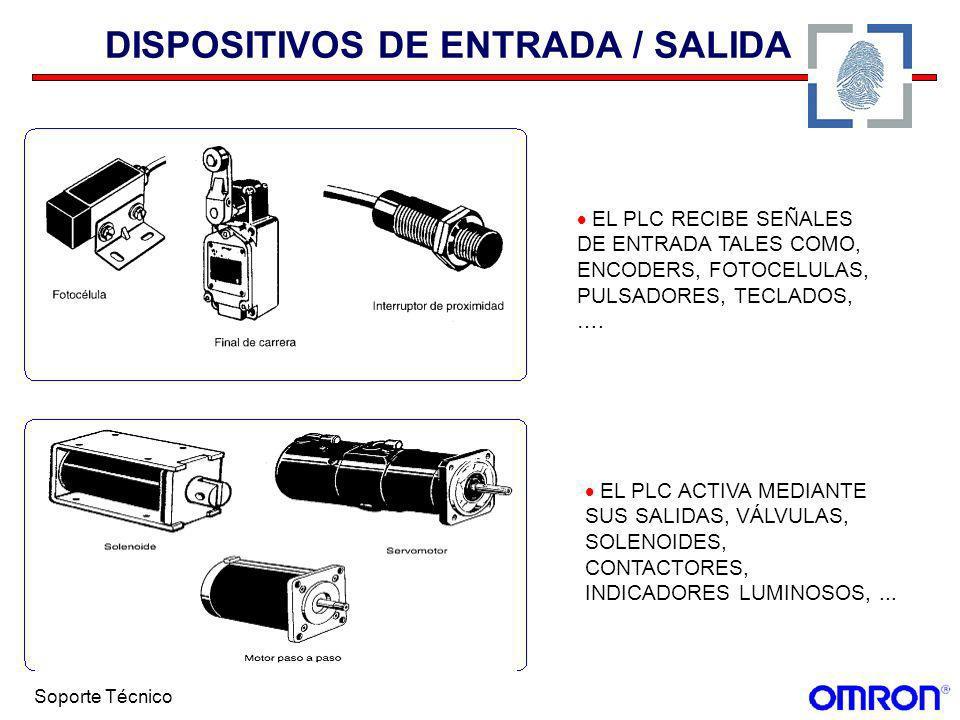 Soporte Técnico DISPOSITIVOS DE ENTRADA / SALIDA EL PLC RECIBE SEÑALES DE ENTRADA TALES COMO, ENCODERS, FOTOCELULAS, PULSADORES, TECLADOS, …. EL PLC A
