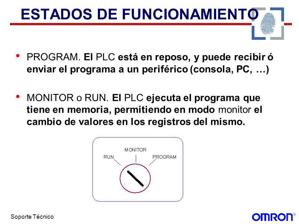 Soporte Técnico ESTADOS DE FUNCIONAMIENTO PROGRAM. El PLC está en reposo, y puede recibir ó enviar el programa a un periférico (consola, PC, …) MONITO