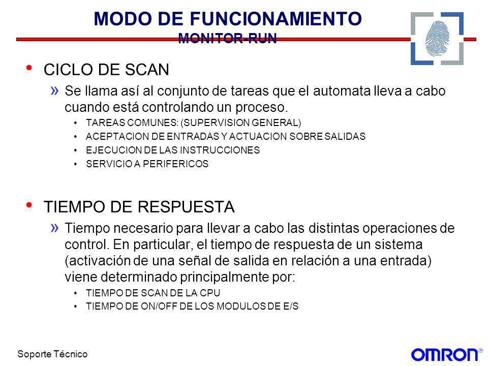 Soporte Técnico MODO DE FUNCIONAMIENTO MONITOR-RUN CICLO DE SCAN » Se llama así al conjunto de tareas que el automata lleva a cabo cuando está control