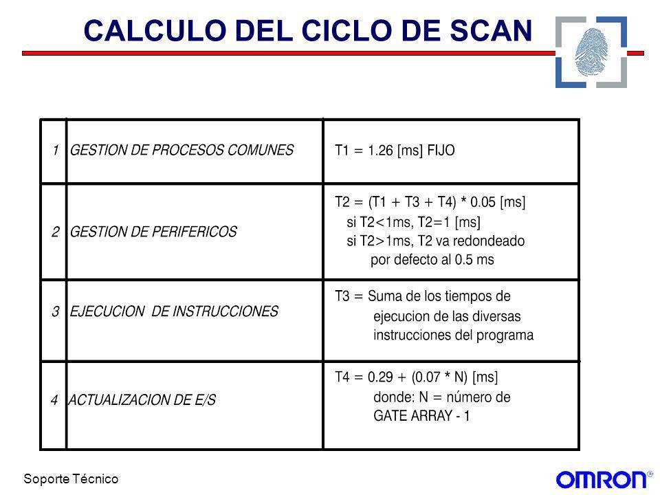 Soporte Técnico CALCULO DEL CICLO DE SCAN