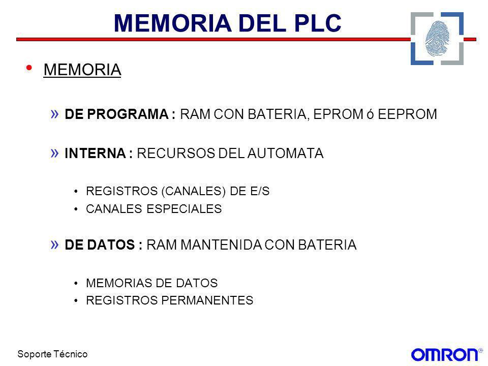 Soporte Técnico MEMORIA DEL PLC MEMORIA » DE PROGRAMA : RAM CON BATERIA, EPROM ó EEPROM » INTERNA : RECURSOS DEL AUTOMATA REGISTROS (CANALES) DE E/S C