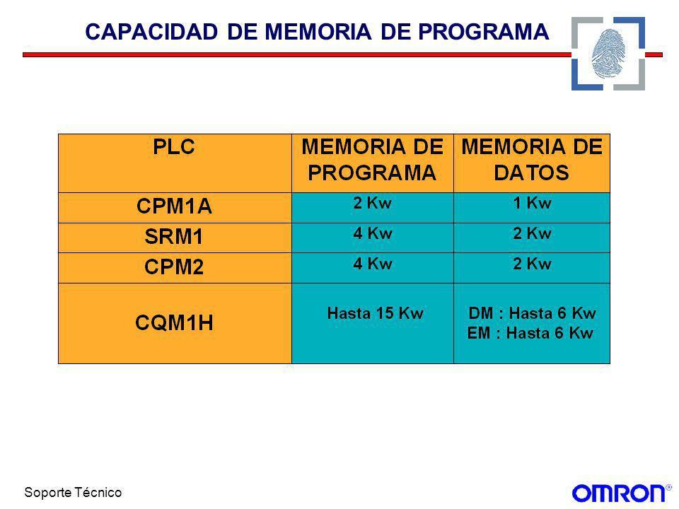 Soporte Técnico CAPACIDAD DE MEMORIA DE PROGRAMA