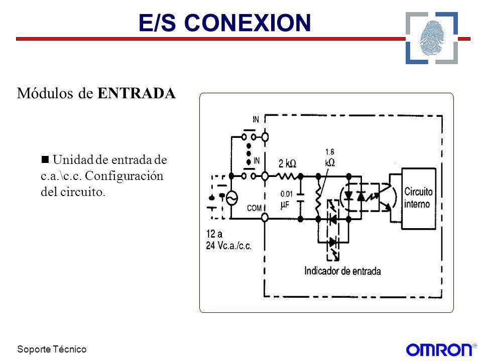 Soporte Técnico E/S CONEXION Módulos de ENTRADA Unidad de entrada de c.a.\c.c. Configuración del circuito.