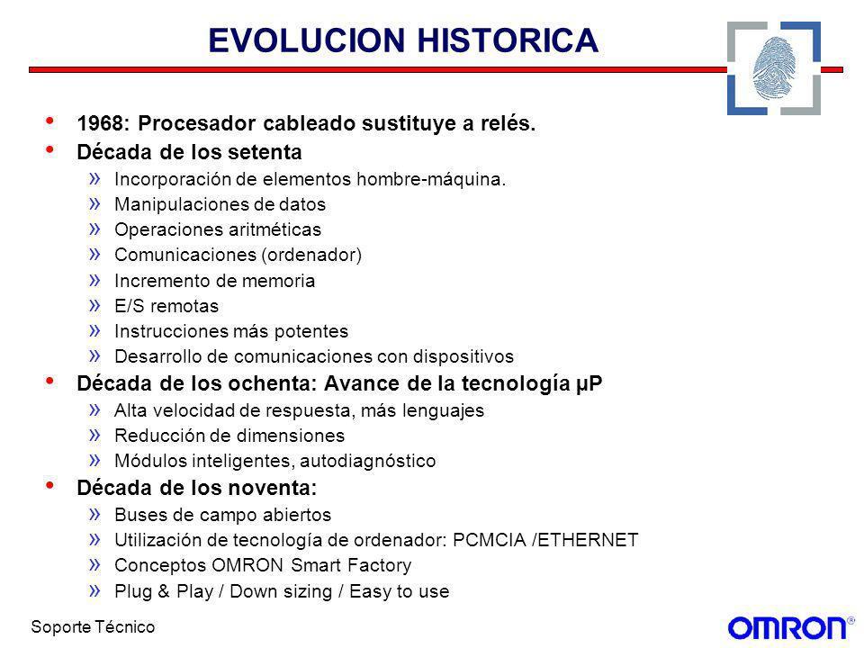 Soporte Técnico ESTRUCTURA DE UN AUTOMATA Unidad central de procesos Memoria de programación (RAM,EPROM,EEPROM) Sistema de control de E/S y perifericos Dispositivo de entradas / salidas.