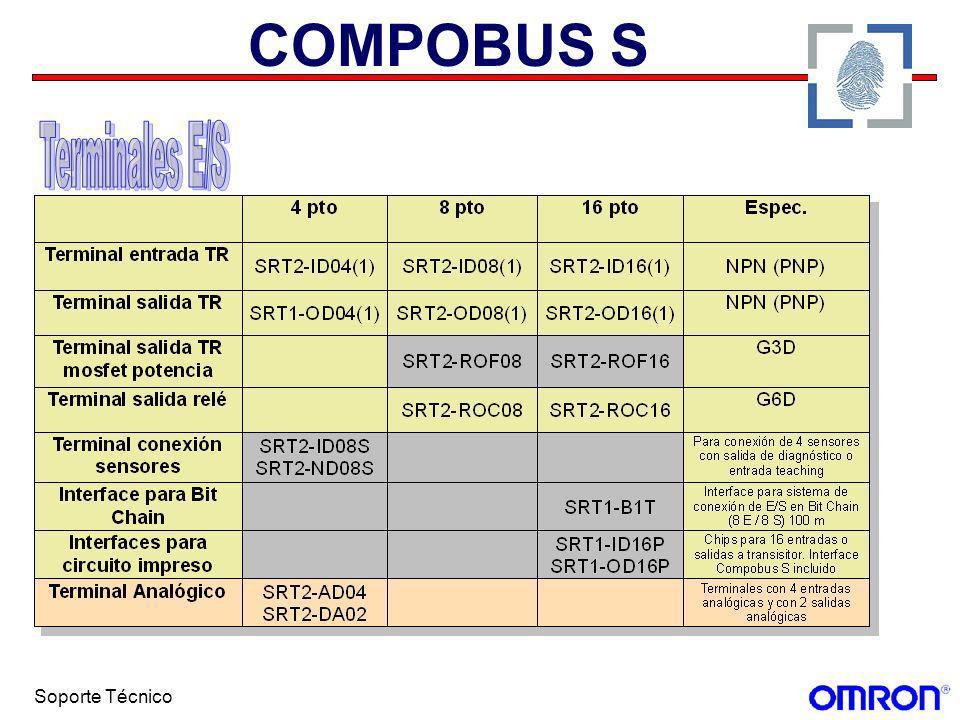 Soporte Técnico COMPOBUS S